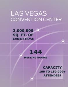 LV Convention Center stats