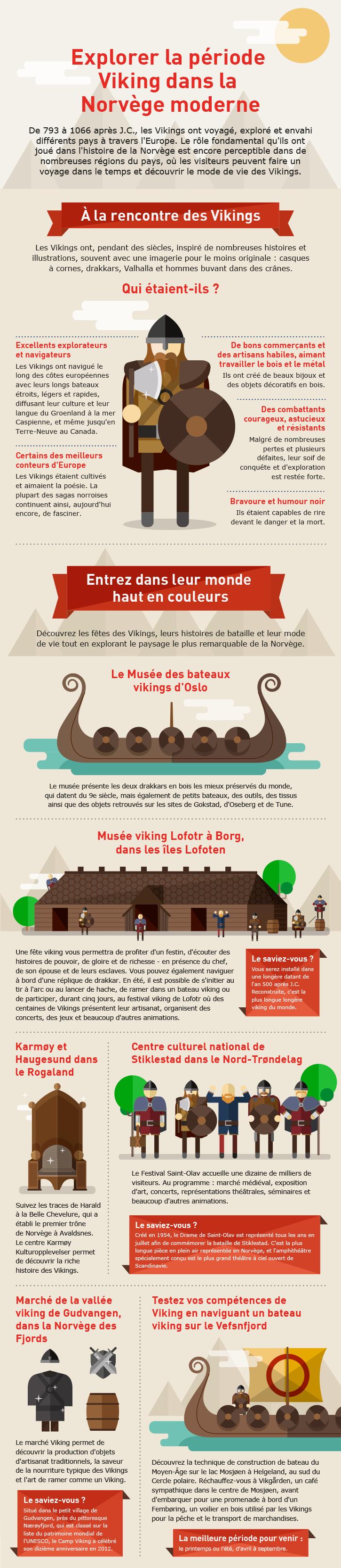 Infographie Vikings Norvege