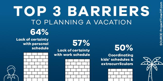 Blog PTO Barriers for Family Vacation