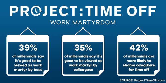 Work Martyrdom Blog