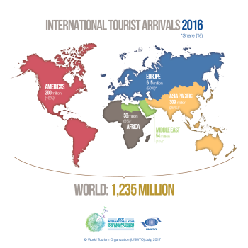 International tourist arrivals 2016
