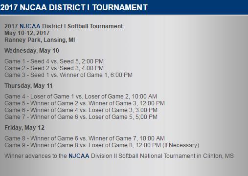 2017 NJCAA District I Tournament