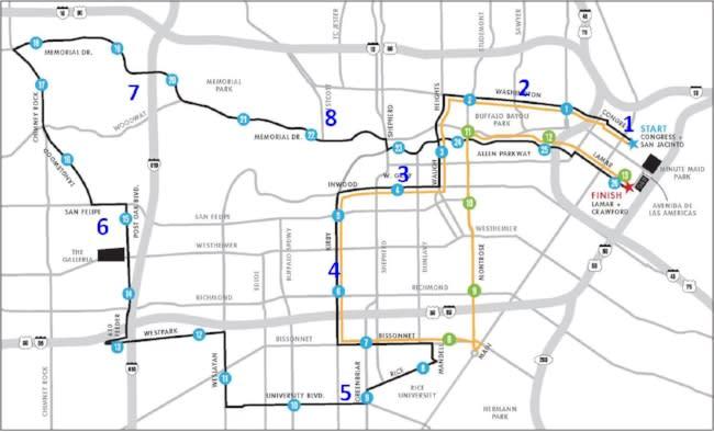 Houston marathon 2018