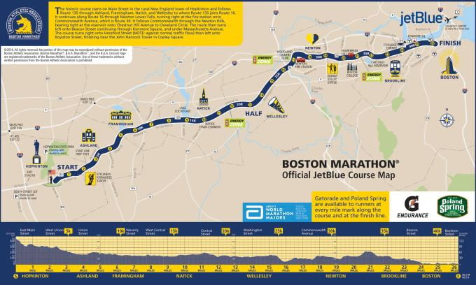 2016 Boston Marathon Course Map