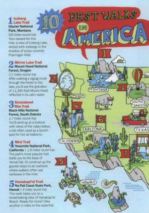 Best Walks in America