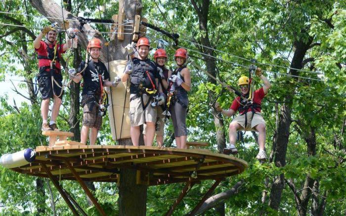 Laurel Ridgeline Canopy Tour at Seven Springs