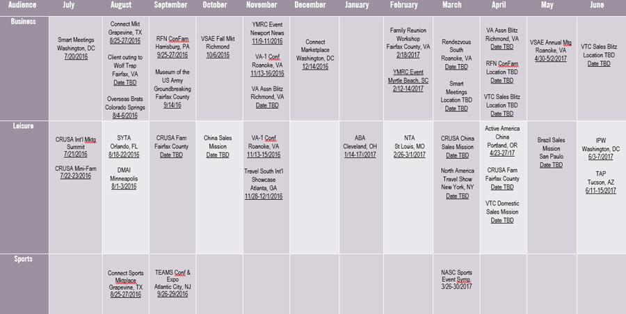 FY17 Visit Fairfax Tradeshow Schedule