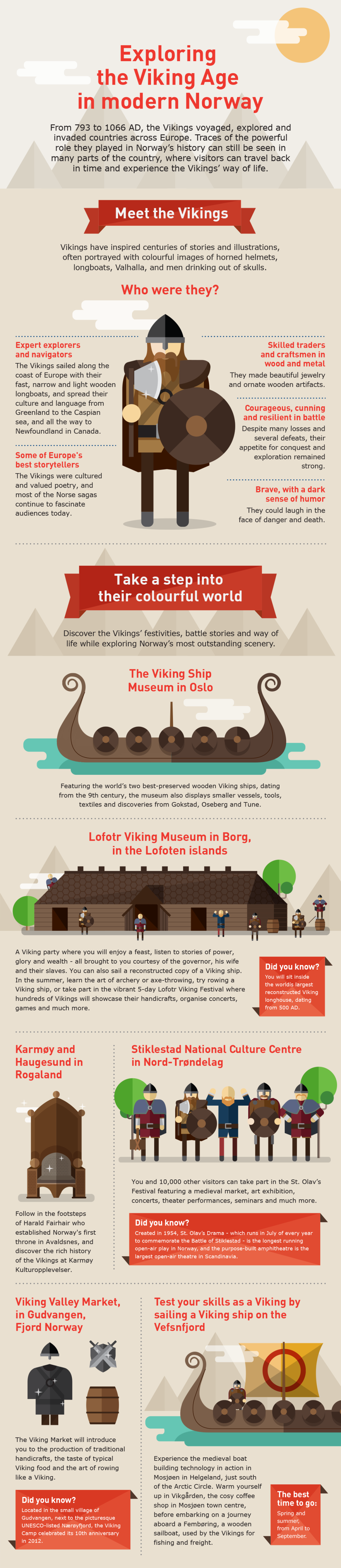 Infographic with various information about the Vikings