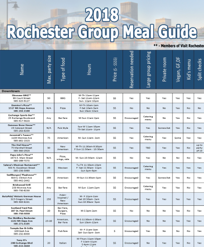 2018 Group Meal Guide