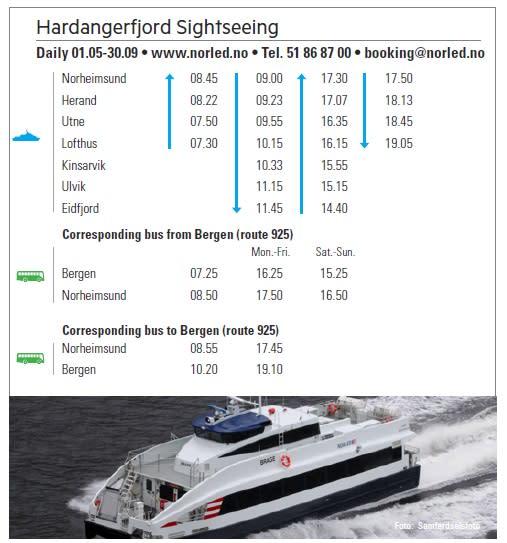 Hardangerfjord sightseeing