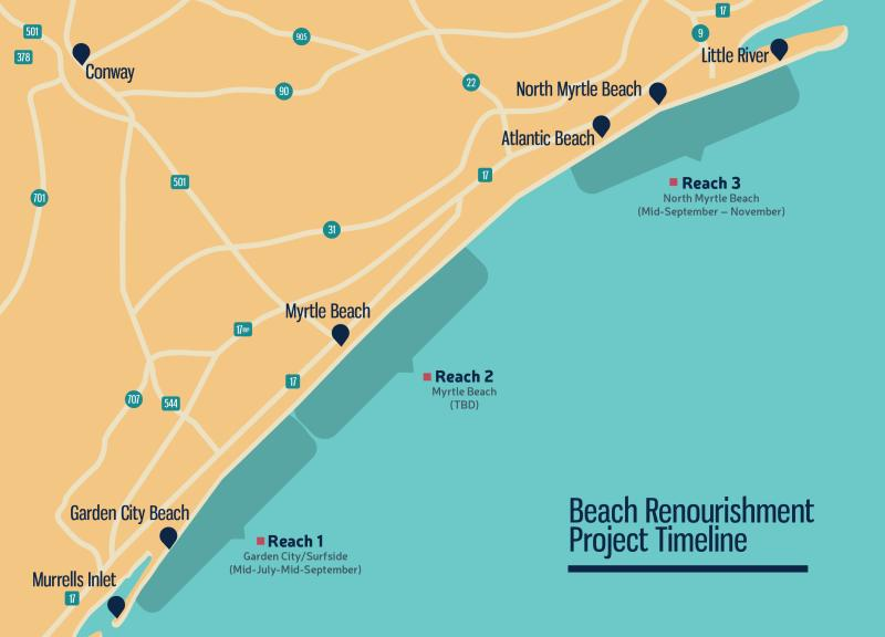 Beach Renourishment Project Map