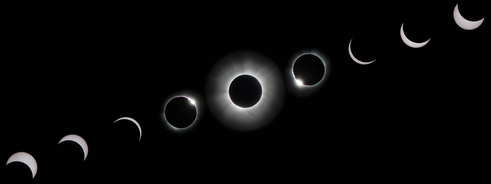 Solar Eclipse 2017 | Asheville, NC's Official Travel Site