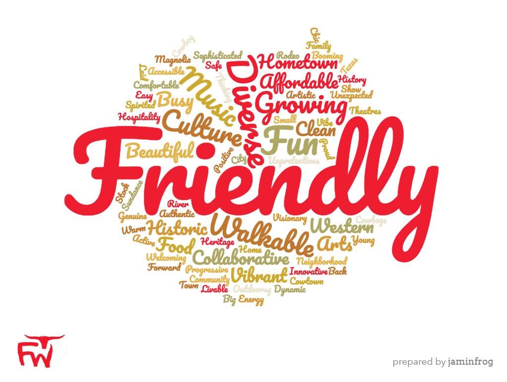 Partner Word Cloud