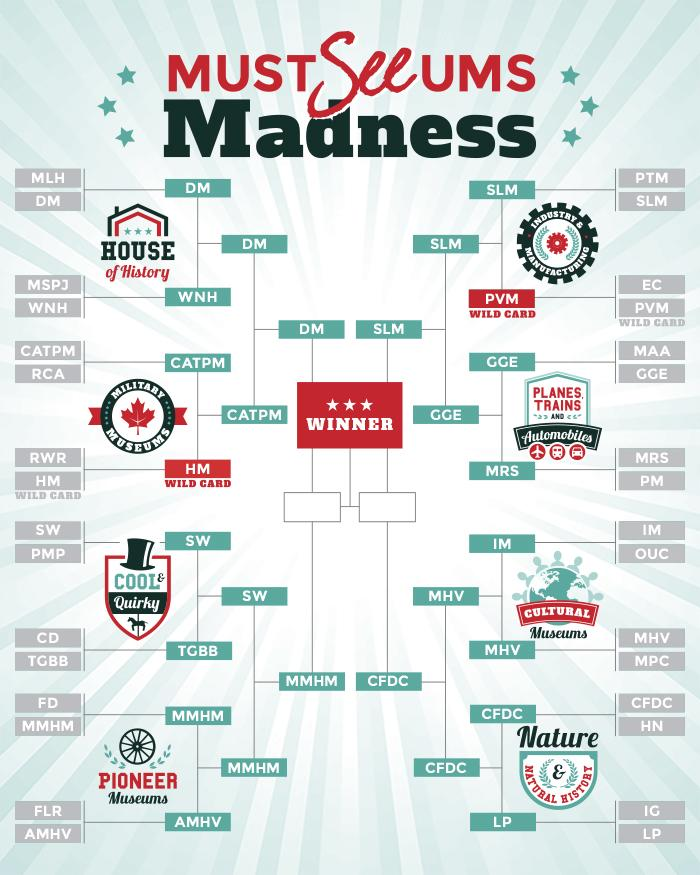 Must-see-um final four