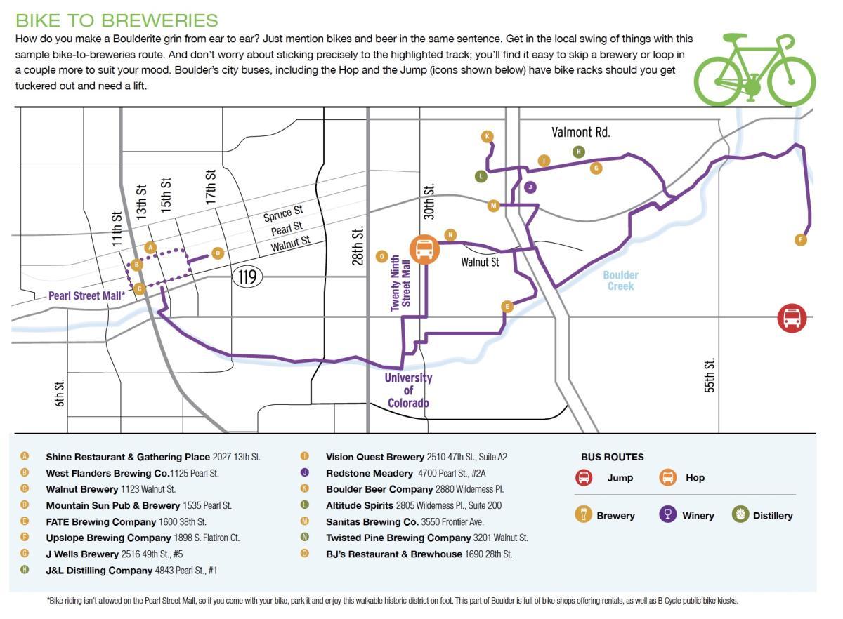 Bike to Breweries Boulder