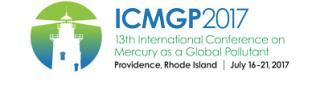 ICMGP