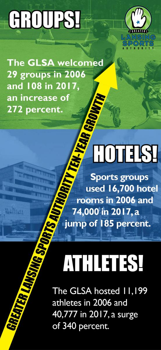 GLSA Did you know infographic