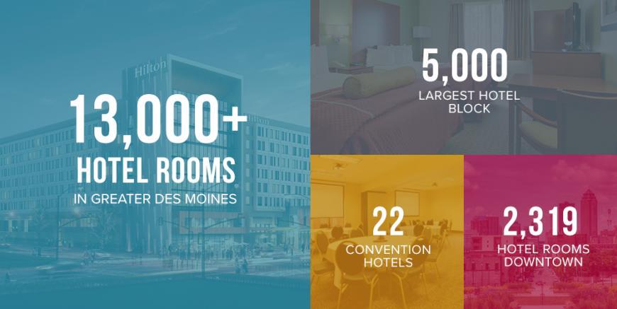 Hotel Infographic