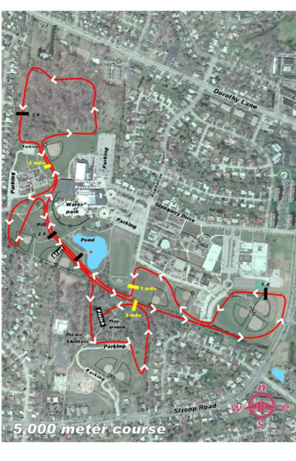 XC course in Kettering Ohio