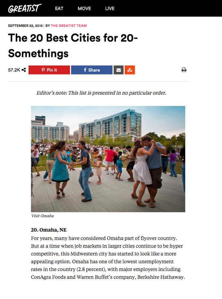 The 20 Best Cities for 20-Somethings