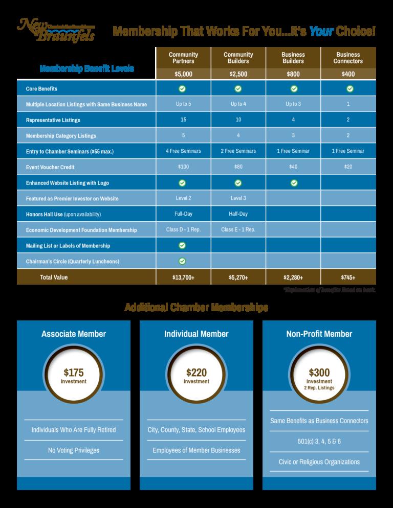 2017-Membership-Benefit-Levels
