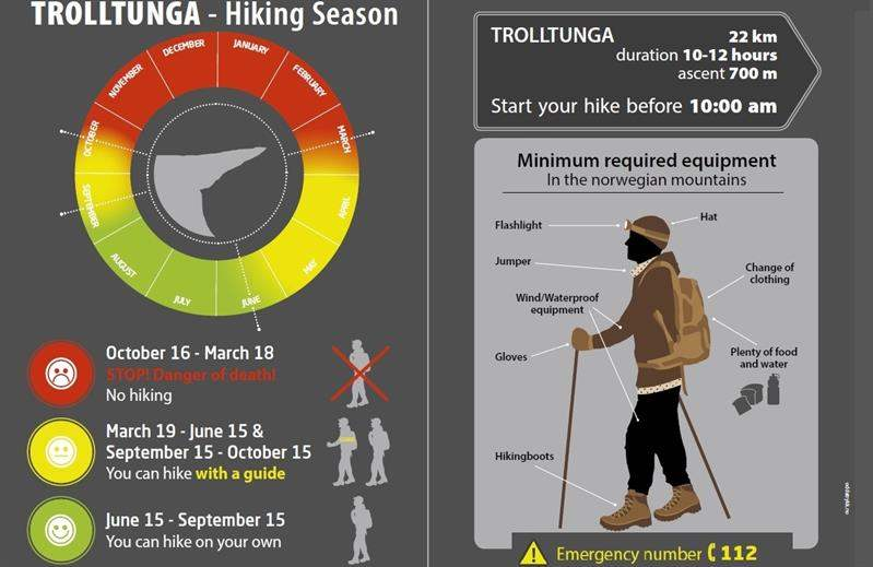 trolltunga hike info - The Best Time To Hike Trolltunga - Do you need a guide for Trolltunga?