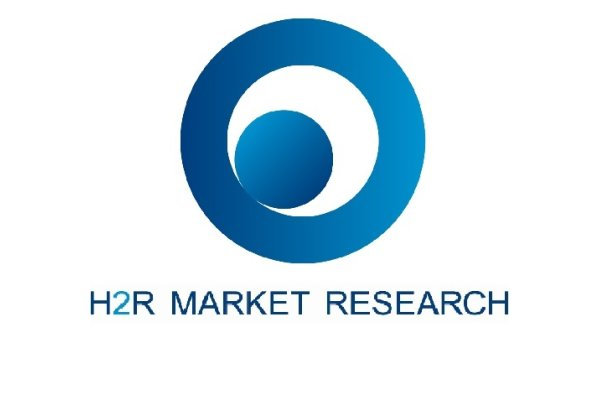 H2R Market Research