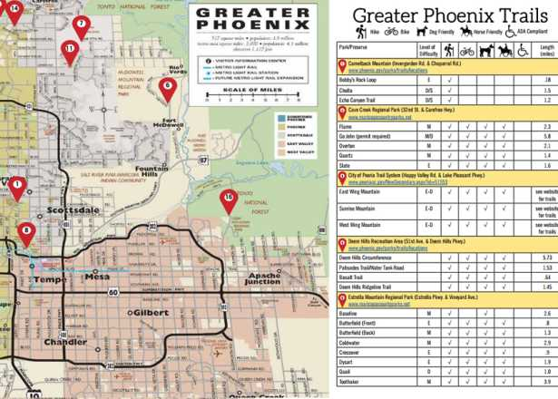 Phoenix Maps  Greater Phoenix Trail Guides  Street Maps