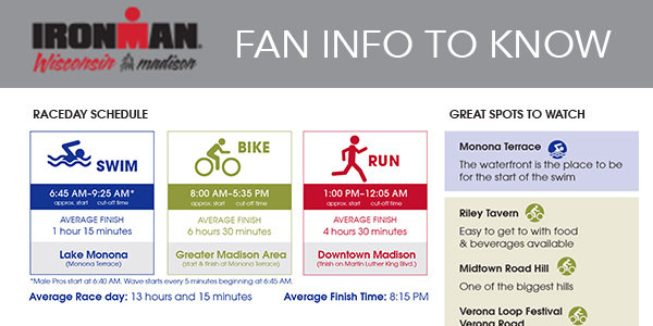 IRONMAN®: Fan Info to Know
