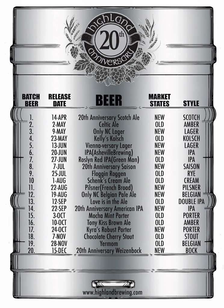 Update: Highland Brewing Releases 20-Beer Line Up
