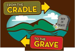 Cradle to Grave 30K