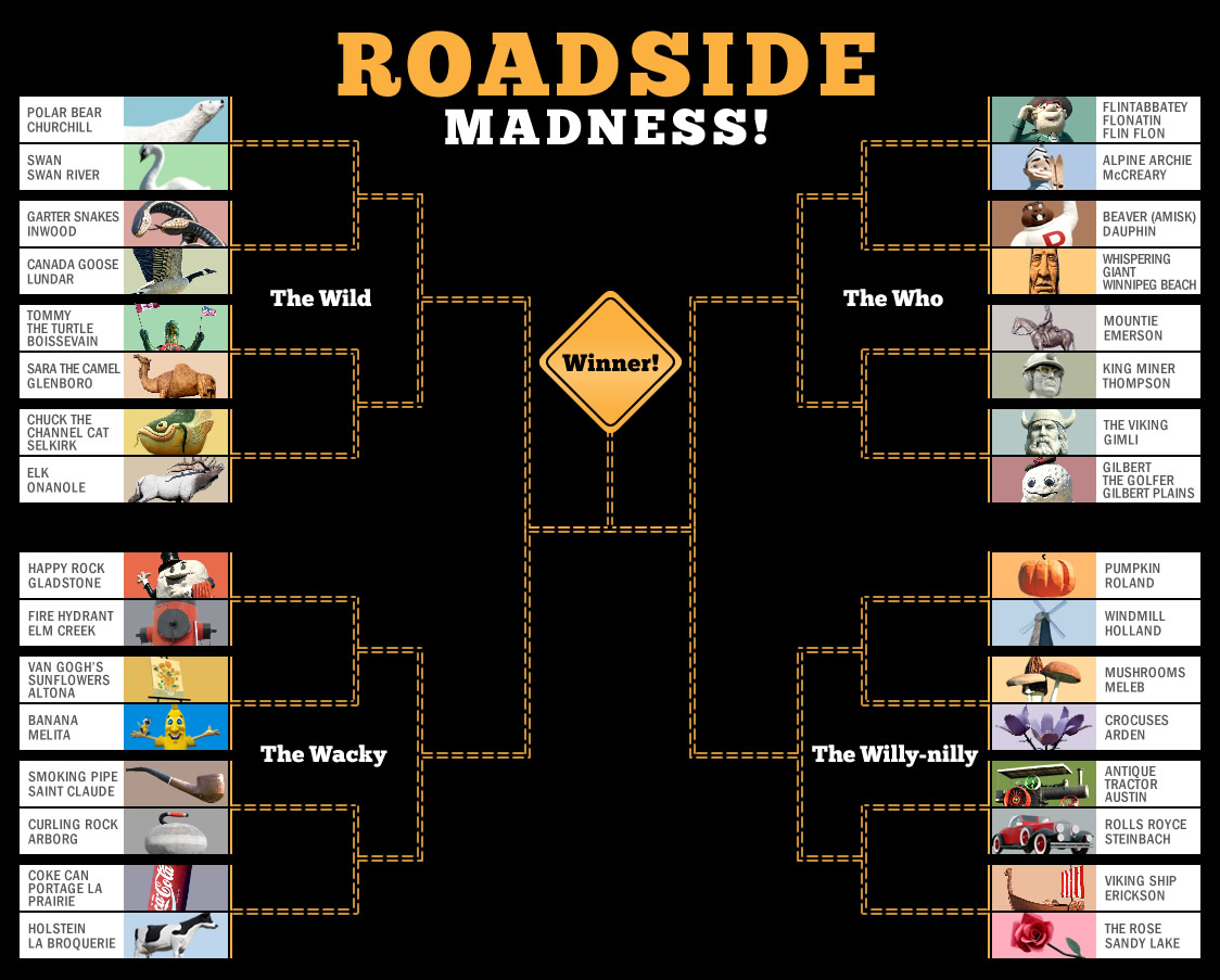 Roadside Madness - The bracket for the first round.