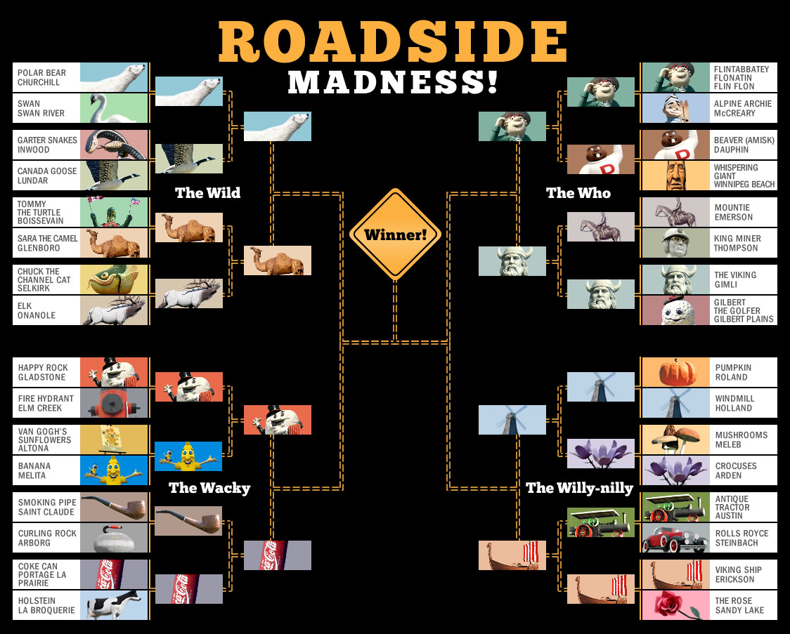 Roadside Madness - Vote for the Elite Eight!