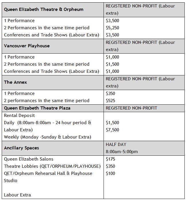 Theatre Rates
