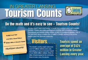 Greater Lansing Michigan Tourism Counts