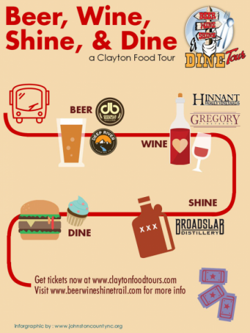 Beer, Wine, Shine, and Dine Infographic