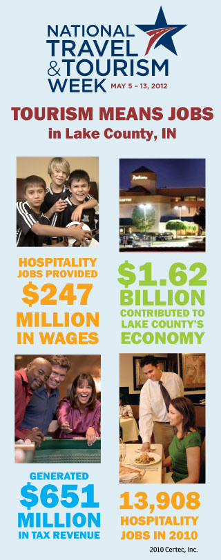 Tourism Means Jobs in Lake County, IN