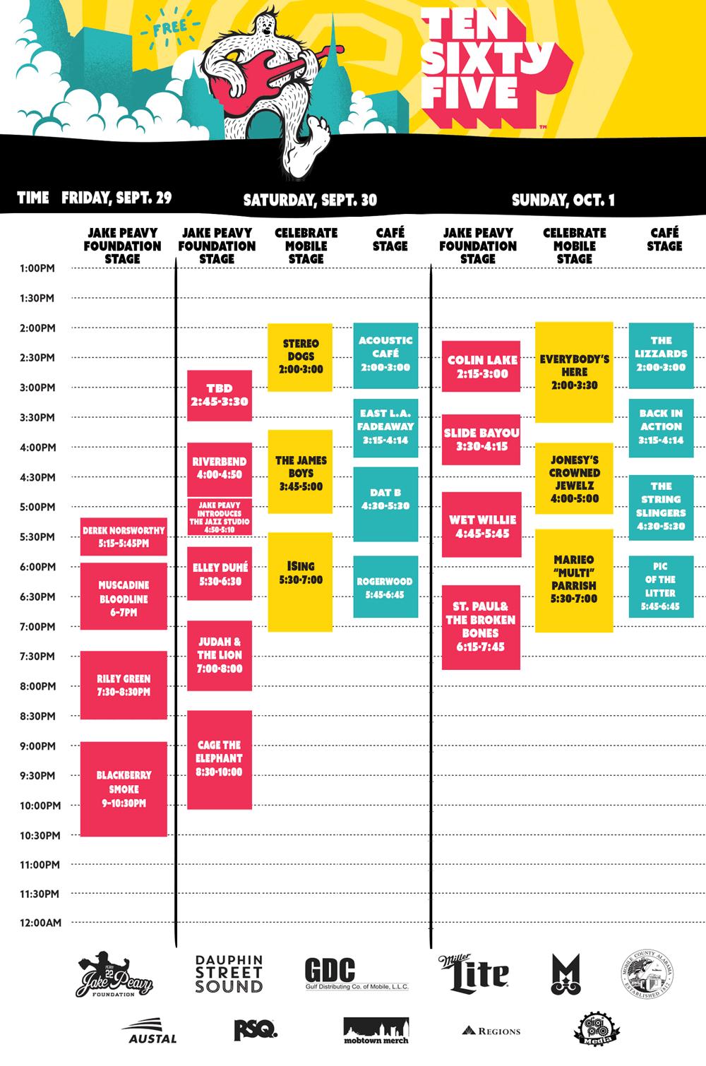 Schedule 1065 2017
