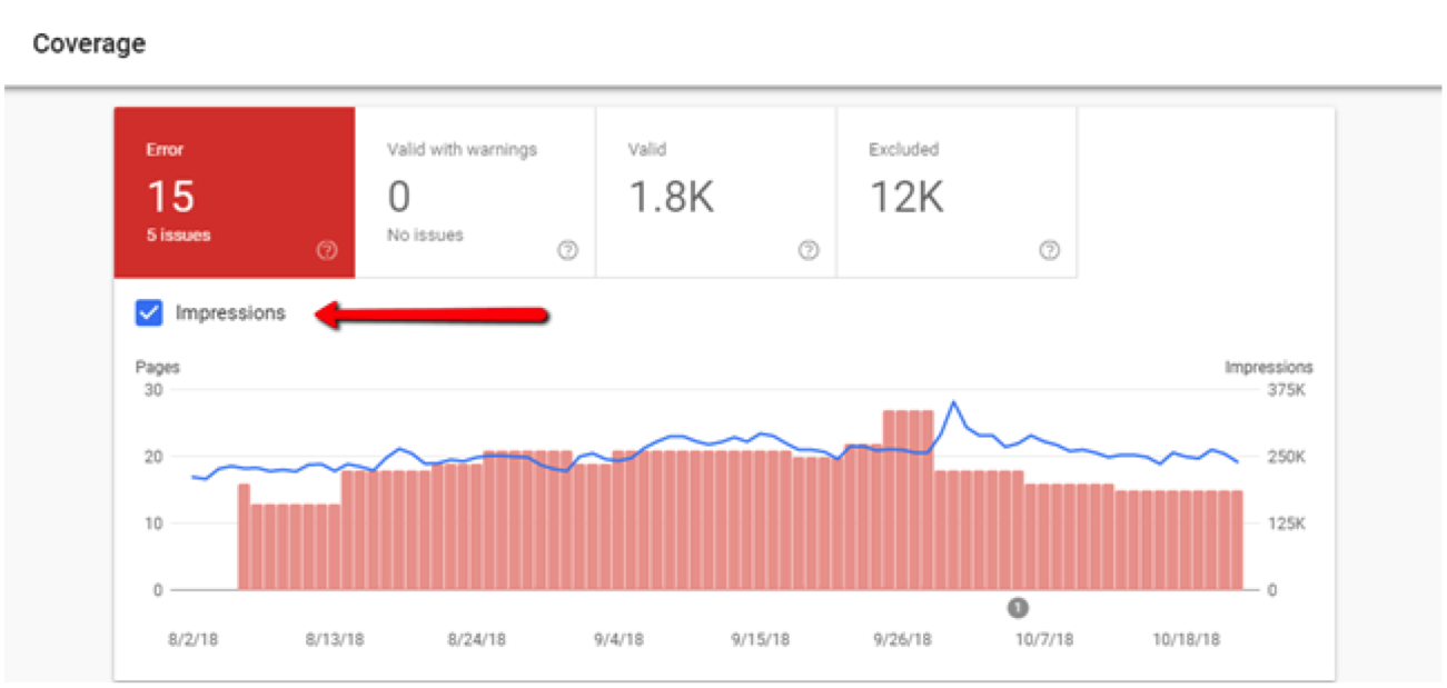 Changes to the New Google Search Console that Benefit DMOs