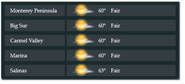 Monterey Weather Dropdown 2012