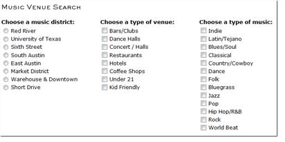 Austin 2012 Venue Guide