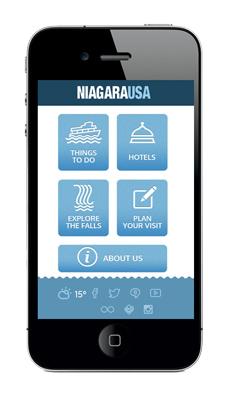 Niagara Falls Mobile