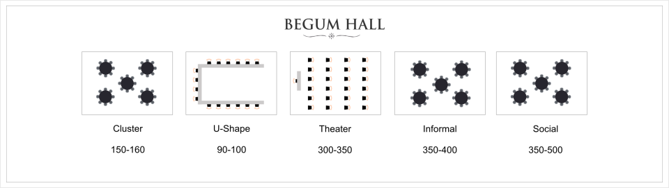 BEGUMHALL