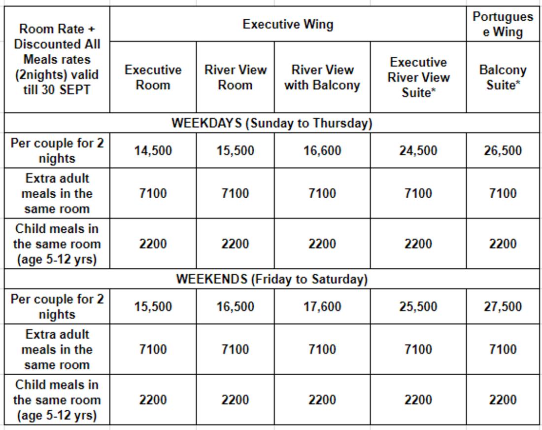 Ras Resorts monsoon package