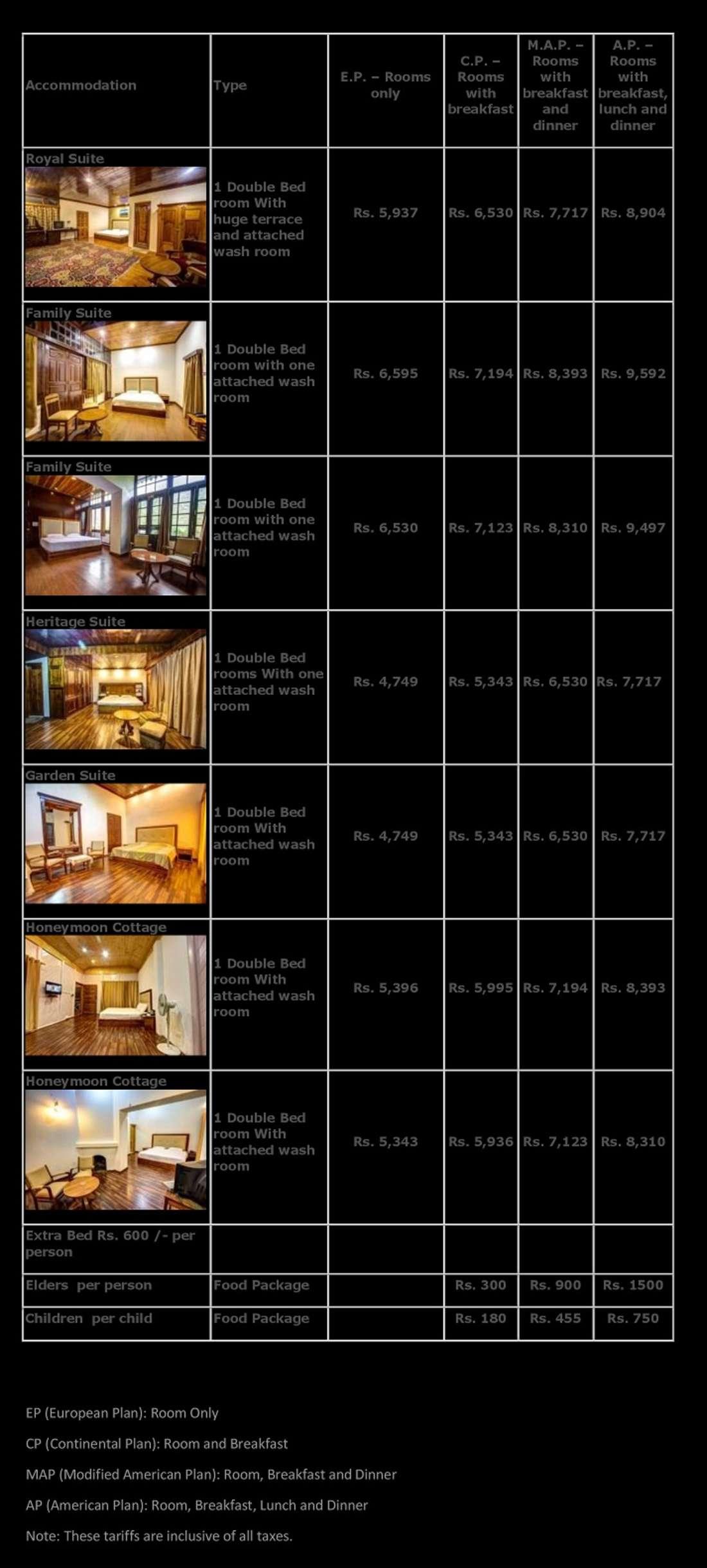 Ramgarh Heritage Villa Manali Updated Tariff - Ramgarh Villa2