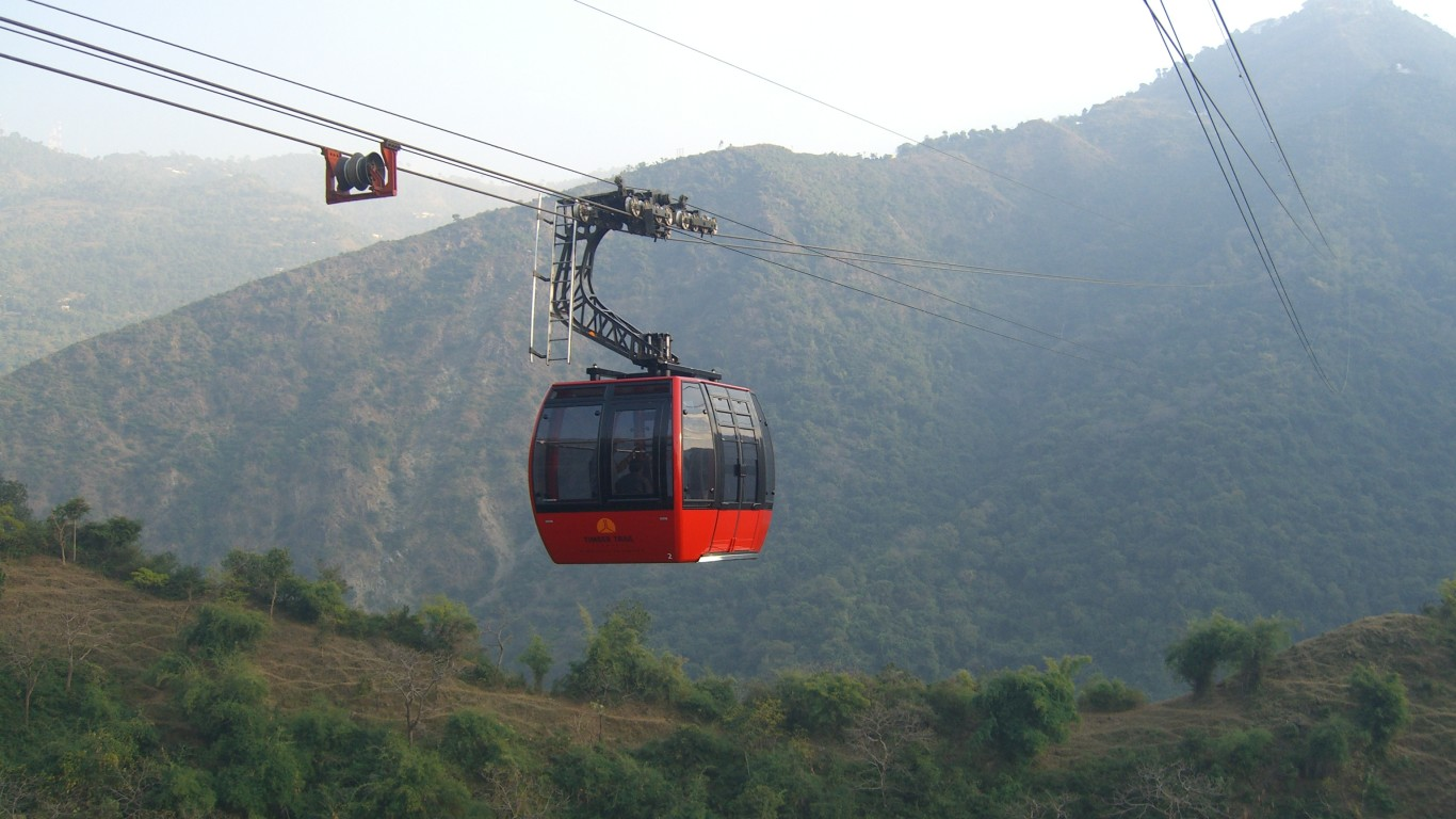 Image result for parwanoo ropeway