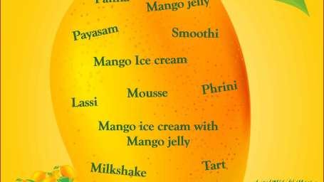 Mango fest  evoma bangalore