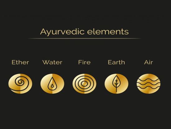 Ayurvedic Elements edit