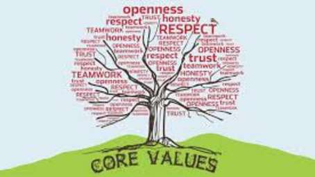 TGI Hotels  Core Values TGI Resorts