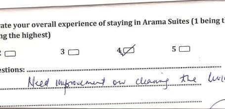 Hotel Arama Suites Bangalore Feedback 4 Hotel Arama Suites Bangalore